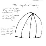 sketch of mini-haystack object used with permission of the witness